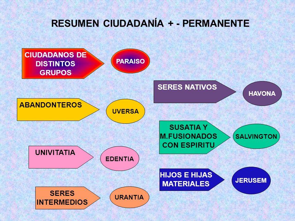 RESUMEN CIUDADANÍA + - PERMANENTE SERES INTERMEDIOS URANTIA HIJOS E HIJAS MATERIALES JERUSEM EDENTIA UNIVITATIA SALVINGTON SUSATIA Y M.FUSIONADOS CON