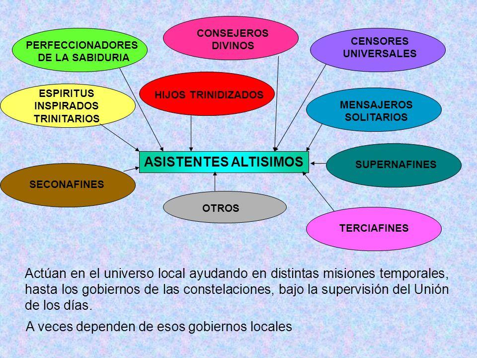 ASISTENTES ALTISIMOS PERFECCIONADORES DE LA SABIDURIA CONSEJEROS DIVINOS CENSORES UNIVERSALES HIJOS TRINIDIZADOS MENSAJEROS SOLITARIOS ESPIRITUS INSPI
