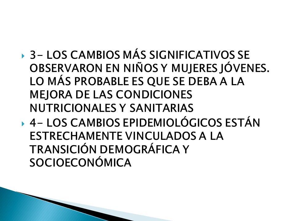 3- LOS CAMBIOS MÁS SIGNIFICATIVOS SE OBSERVARON EN NIÑOS Y MUJERES JÓVENES.