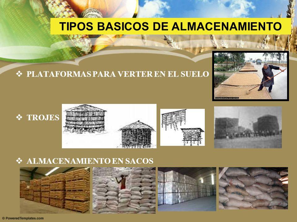 PLATAFORMAS PARA VERTER EN EL SUELO TROJES ALMACENAMIENTO EN SACOS TIPOS BASICOS DE ALMACENAMIENTO