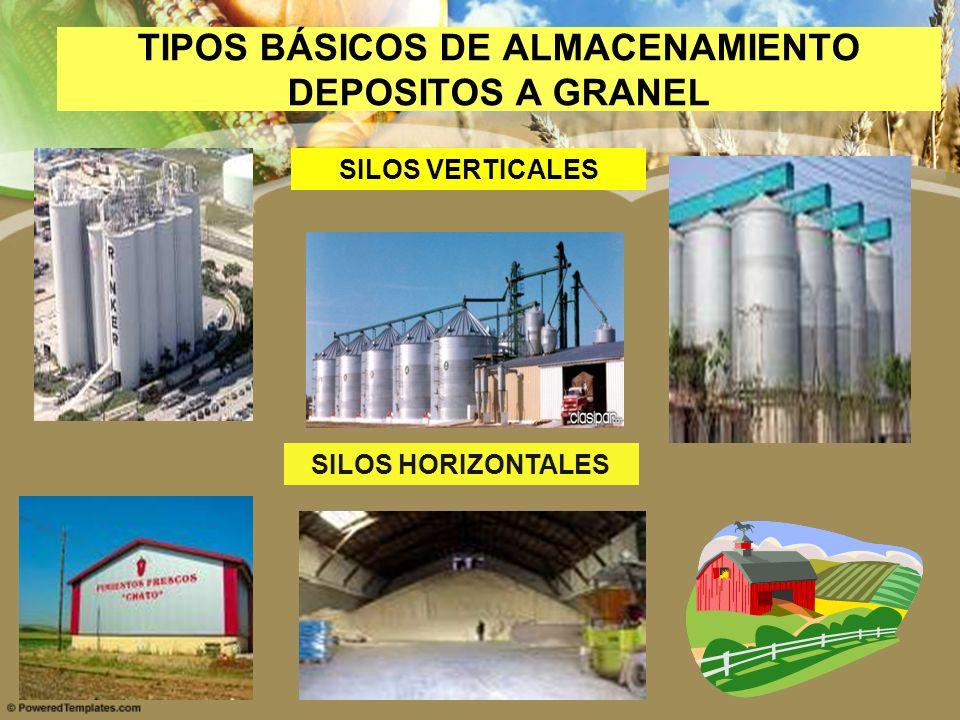 TIPOS BÁSICOS DE ALMACENAMIENTO DEPOSITOS A GRANEL SILOS VERTICALES SILOS HORIZONTALES