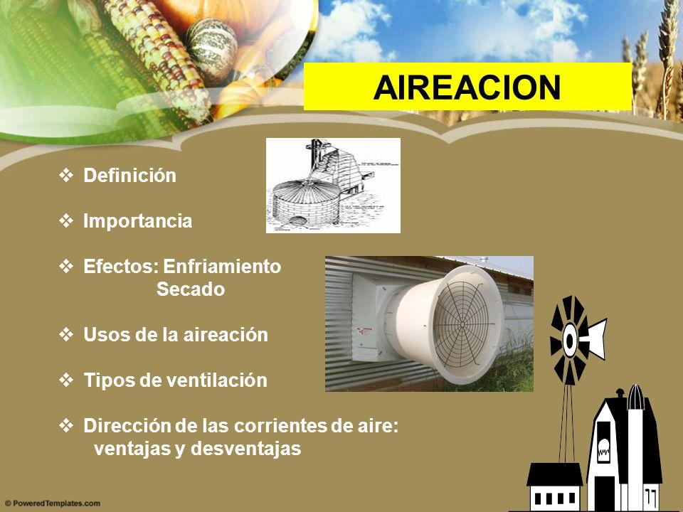 Definición Importancia Efectos: Enfriamiento Secado Usos de la aireación Tipos de ventilación Dirección de las corrientes de aire: ventajas y desventa