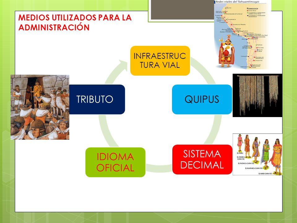 INFRAESTRUC TURA VIAL QUIPUS SISTEMA DECIMAL IDIOMA OFICIAL TRIBUTO MEDIOS UTILIZADOS PARA LA ADMINISTRACIÓN
