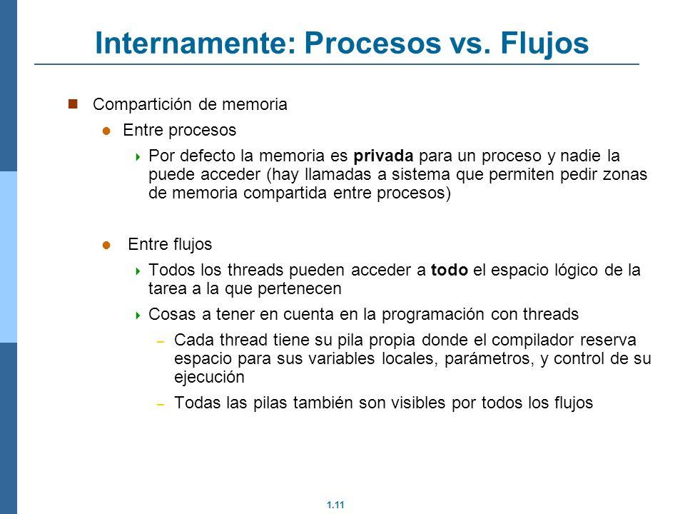 1.11 Compartición de memoria Entre procesos Por defecto la memoria es privada para un proceso y nadie la puede acceder (hay llamadas a sistema que per
