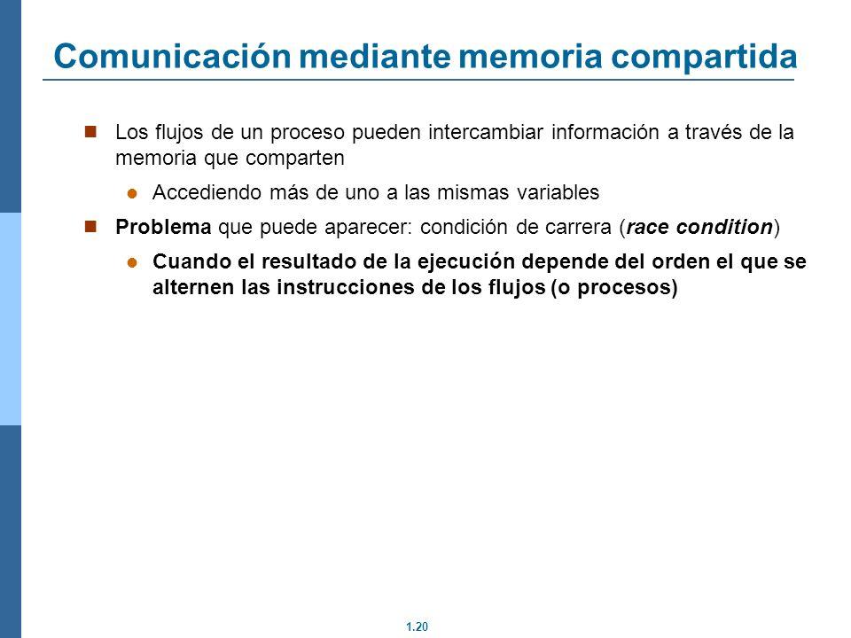 1.20 Los flujos de un proceso pueden intercambiar información a través de la memoria que comparten Accediendo más de uno a las mismas variables Proble