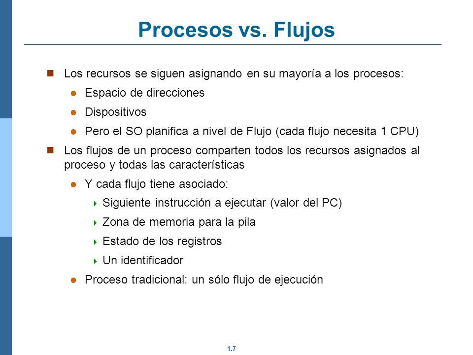 1.7 Los recursos se siguen asignando en su mayoría a los procesos: Espacio de direcciones Dispositivos Pero el SO planifica a nivel de Flujo (cada flu