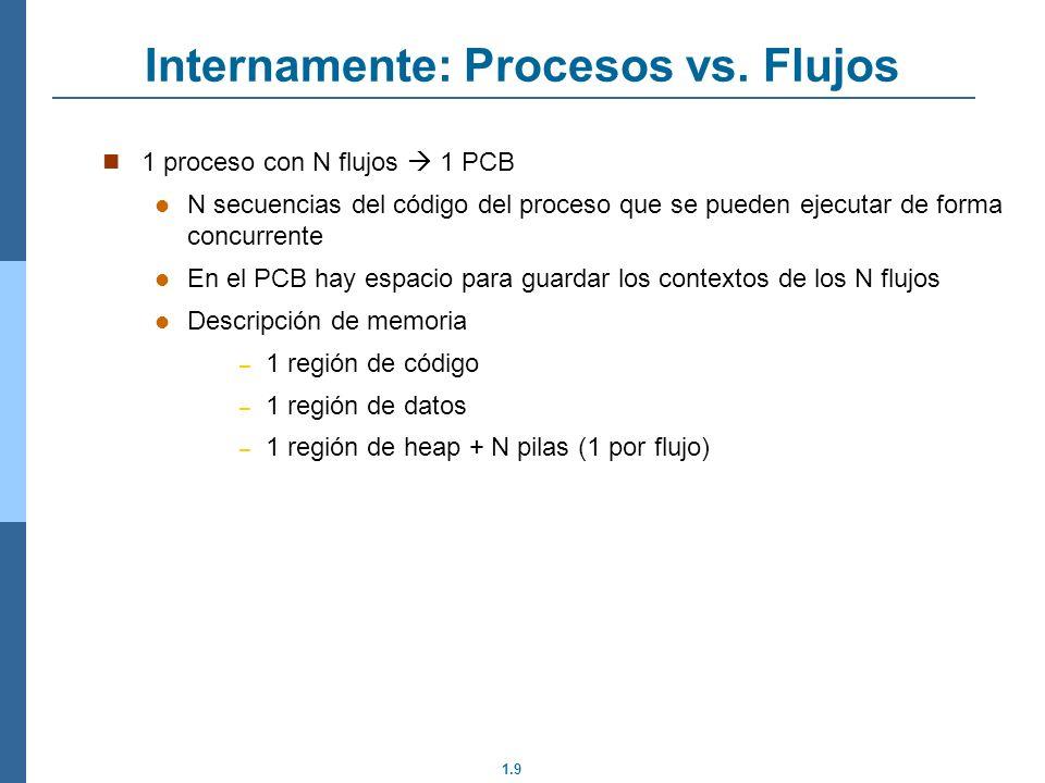 1.9 Internamente: Procesos vs. Flujos 1 proceso con N flujos 1 PCB N secuencias del código del proceso que se pueden ejecutar de forma concurrente En
