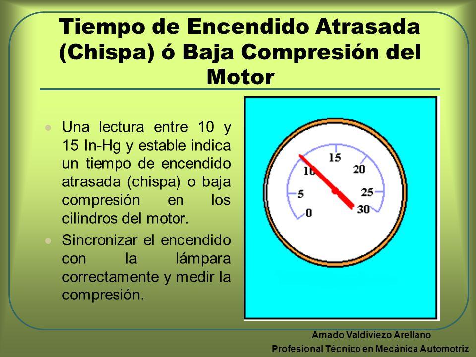 Tiempo de Encendido Atrasada (Chispa) ó Baja Compresión del Motor Una lectura entre 10 y 15 In-Hg y estable indica un tiempo de encendido atrasada (ch