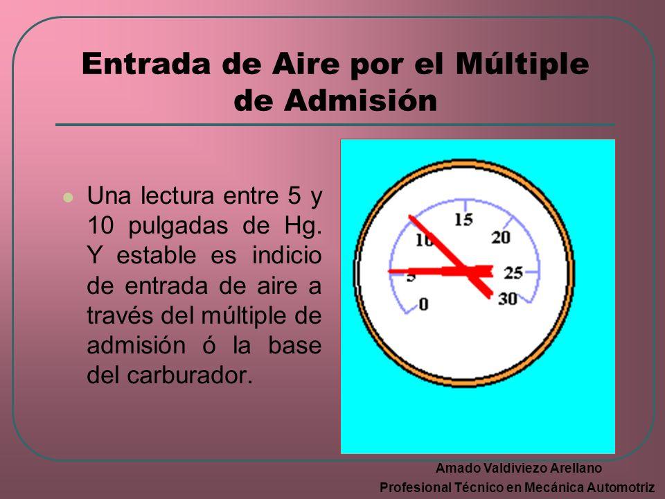 Entrada de Aire por el Múltiple de Admisión Una lectura entre 5 y 10 pulgadas de Hg. Y estable es indicio de entrada de aire a través del múltiple de
