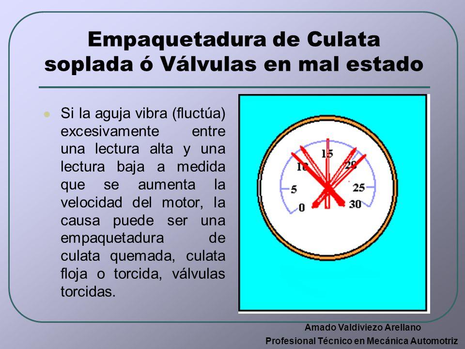Empaquetadura de Culata soplada ó Válvulas en mal estado Si la aguja vibra (fluctúa) excesivamente entre una lectura alta y una lectura baja a medida