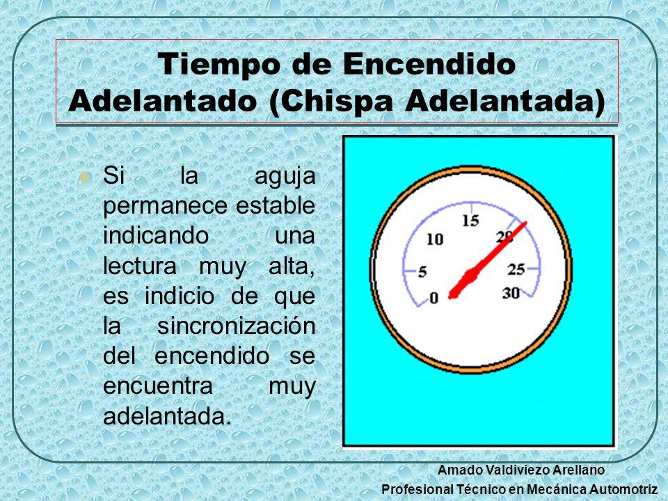 Tiempo de Encendido Adelantado (Chispa Adelantada) Si la aguja permanece estable indicando una lectura muy alta, es indicio de que la sincronización d