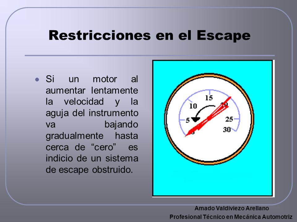 Restricciones en el Escape Si un motor al aumentar lentamente la velocidad y la aguja del instrumento va bajando gradualmente hasta cerca de cero es i