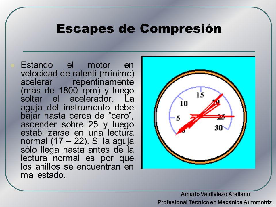 Escapes de Compresión Estando el motor en velocidad de ralenti (mínimo) acelerar repentinamente (más de 1800 rpm) y luego soltar el acelerador. La agu