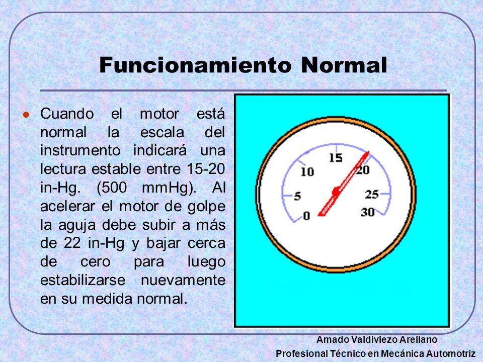 Funcionamiento Normal Cuando el motor está normal la escala del instrumento indicará una lectura estable entre 15-20 in-Hg. (500 mmHg). Al acelerar el
