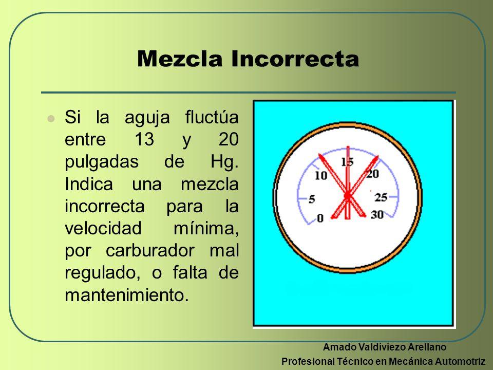 Mezcla Incorrecta Si la aguja fluctúa entre 13 y 20 pulgadas de Hg. Indica una mezcla incorrecta para la velocidad mínima, por carburador mal regulado