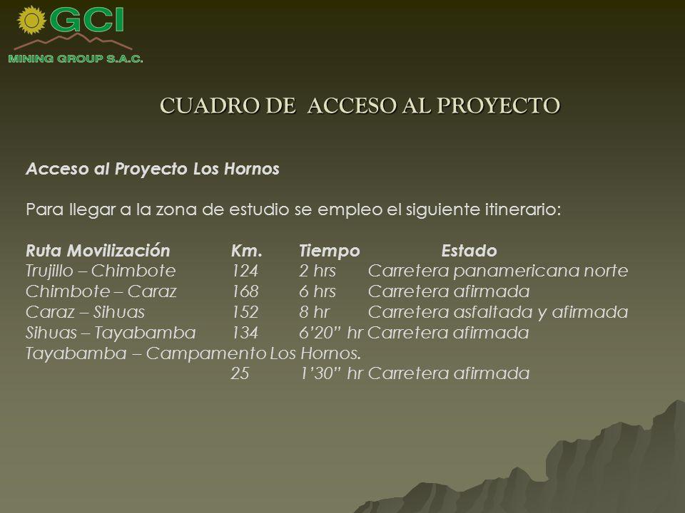 PLANO GEOLOGICO DEL PROYECTO