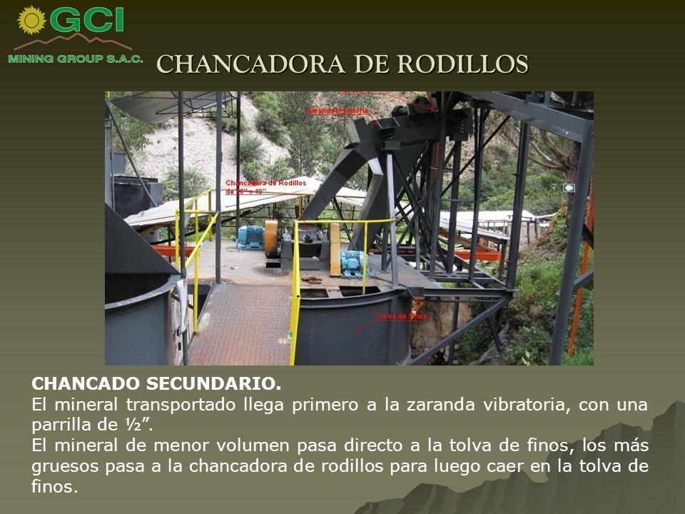 CHANCADORA DE RODILLOS CHANCADO SECUNDARIO.