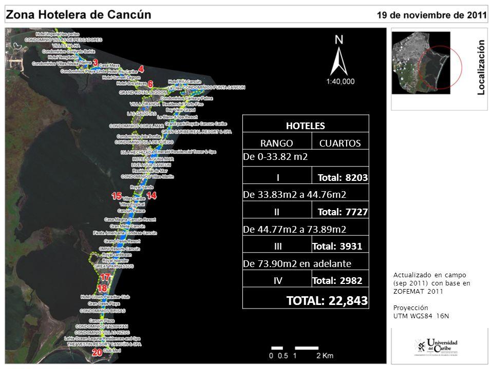 Modelo 1 HOTELES RANGOCUARTOS De 0-33.82 m2 ITotal: 8203 De 33.83m2 a 44.76m2 IITotal: 7727 De 44.77m2 a 73.89m2 IIITotal: 3931 De 73.90m2 en adelante IVTotal: 2982 TOTAL: 22,843 Actualizado en campo (sep 2011) con base en ZOFEMAT 2011 Proyección UTM WGS84 16N