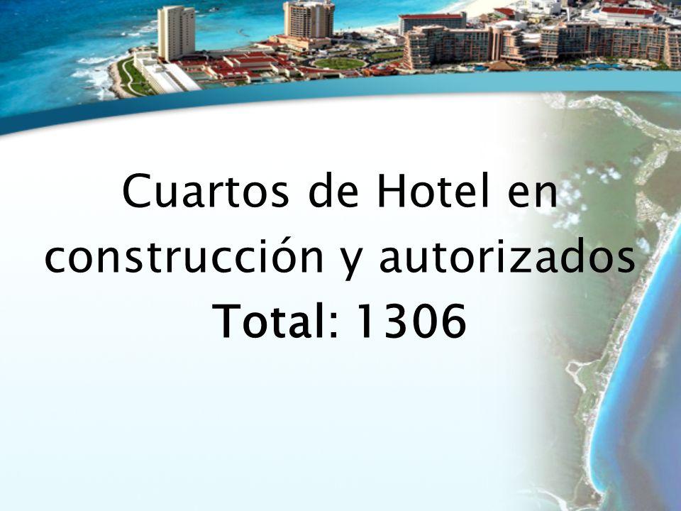 Cuartos de Hotel en construcción y autorizados Total: 1306