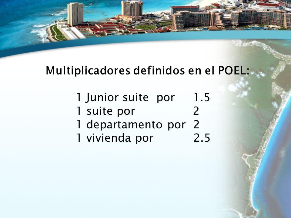 Multiplicadores definidos en el POEL: 1 Junior suite por 1.5 1 suite por 2 1 departamento por 2 1 vivienda por 2.5