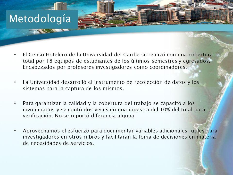 Metodología El Censo Hotelero de la Universidad del Caribe se realizó con una cobertura total por 18 equipos de estudiantes de los últimos semestres y egresados.