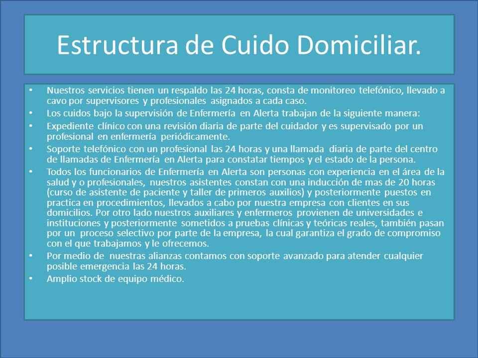 Estructura de Cuido Domiciliar.