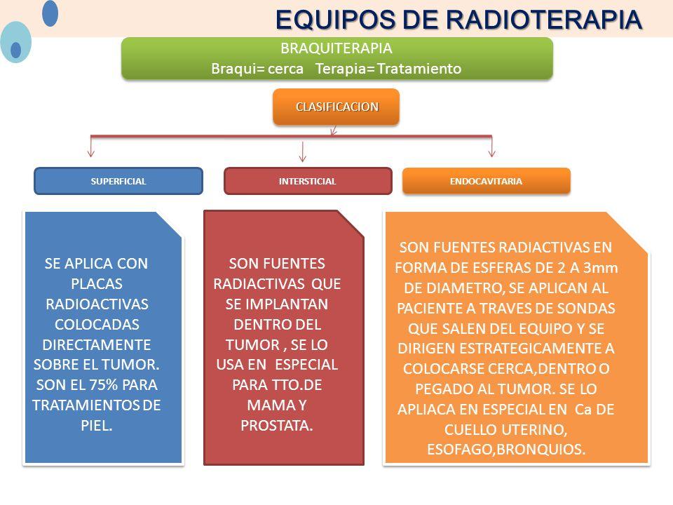 EQUIPOS DE RADIOTERAPIA BRAQUITERAPIA Braqui= cerca Terapia= Tratamiento BRAQUITERAPIA Braqui= cerca Terapia= Tratamiento CLASIFICACION CLASIFICACION CLASIFICACION CLASIFICACION SUPERFICIALINTERSTICIAL ENDOCAVITARIA SON FUENTES RADIACTIVAS QUE SE IMPLANTAN DENTRO DEL TUMOR, SE LO USA EN ESPECIAL PARA TTO.DE MAMA Y PROSTATA.