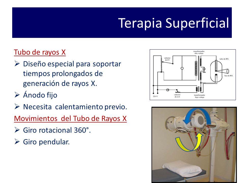 Terapia Superficial Tubo de rayos X Diseño especial para soportar tiempos prolongados de generación de rayos X.