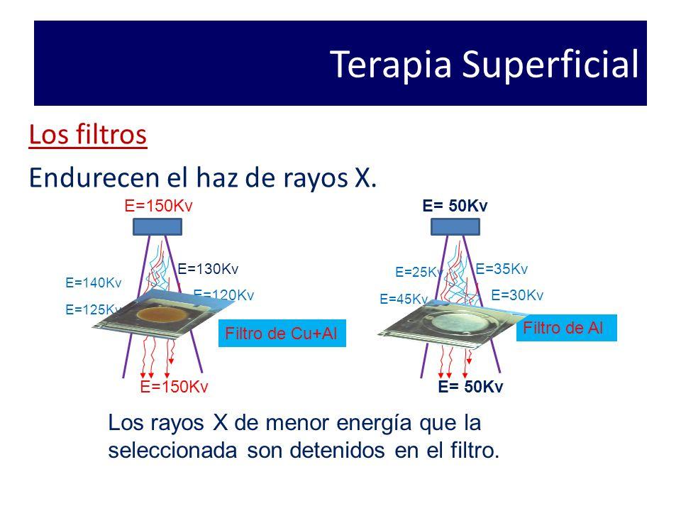 Terapia Superficial Los filtros Endurecen el haz de rayos X.
