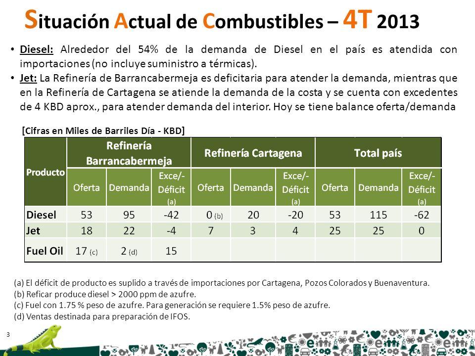 3 (a) El déficit de producto es suplido a través de importaciones por Cartagena, Pozos Colorados y Buenaventura. (b) Reficar produce diesel > 2000 ppm