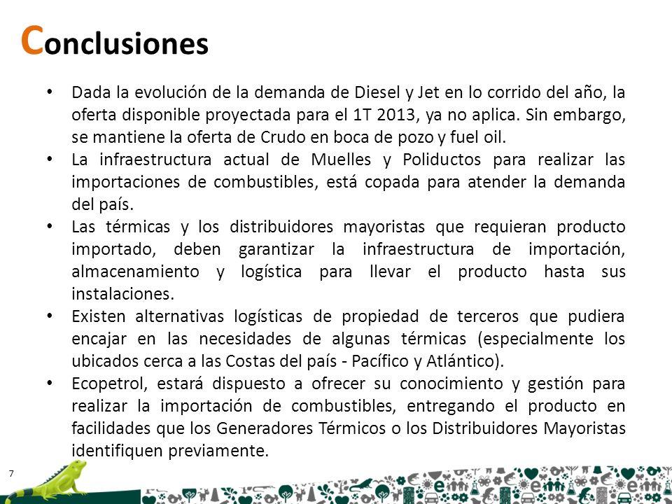 7 C onclusiones Dada la evolución de la demanda de Diesel y Jet en lo corrido del año, la oferta disponible proyectada para el 1T 2013, ya no aplica.
