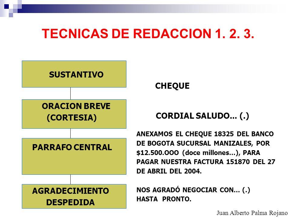 TECNICAS DE REDACCION 1. 2. 3. SUSTANTIVO ORACION BREVE (CORTESIA) PARRAFO CENTRAL AGRADECIMIENTO DESPEDIDA CHEQUE CORDIAL SALUDO... (.) ANEXAMOS EL C