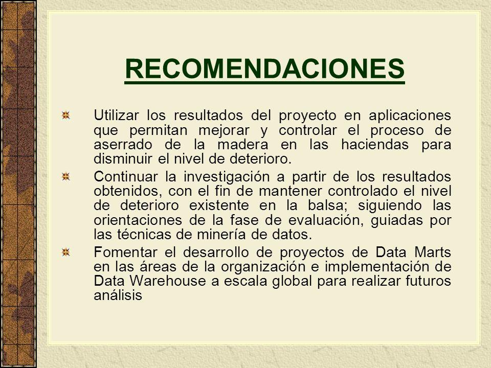 RECOMENDACIONES Utilizar los resultados del proyecto en aplicaciones que permitan mejorar y controlar el proceso de aserrado de la madera en las hacie