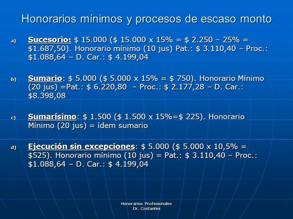 Honorarios Profesionales Dr. Costantini Honorarios mínimos y procesos de escaso monto a) Sucesorio: $ 15.000 ($ 15.000 x 15% = $ 2.250 – 25% = $1.687,
