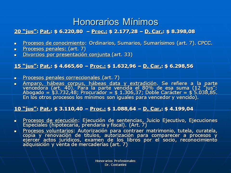 Honorarios Profesionales Dr. Costantini Honorarios Mínimos 20 jus: Pat.: $ 6.220,80 – Proc.: $ 2.177,28 – D. Car.: $ 8.398,08 Procesos de conocimiento
