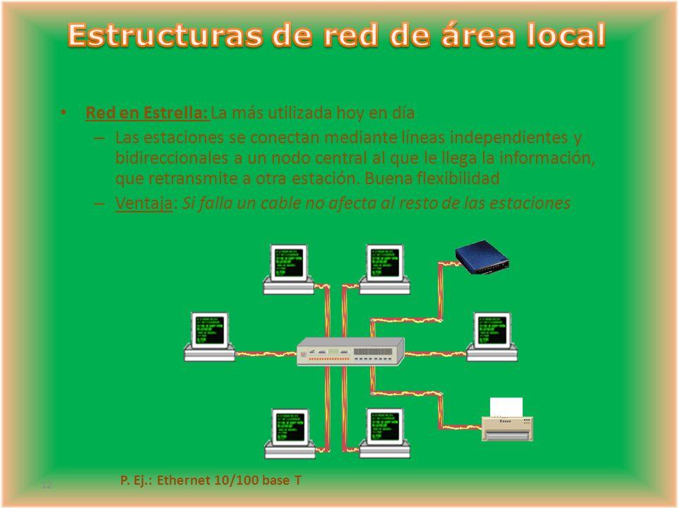 12 Red en Estrella: La más utilizada hoy en día – Las estaciones se conectan mediante líneas independientes y bidireccionales a un nodo central al que le llega la información, que retransmite a otra estación.