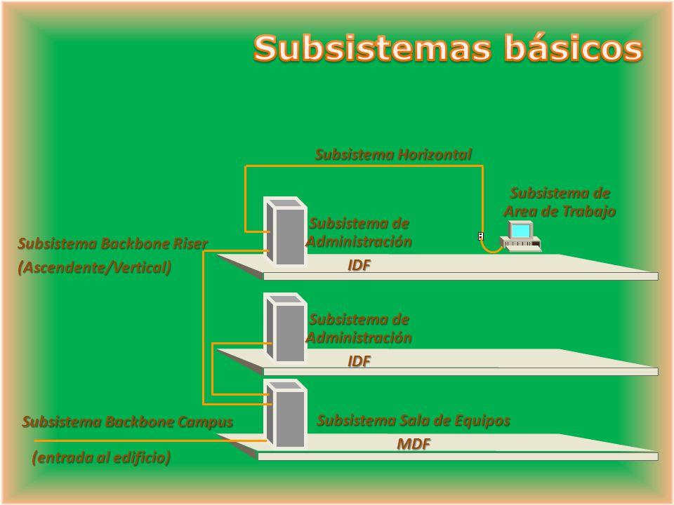 Subsistema Backbone Campus Subsistema Sala de Equipos MDF Subsistema Backbone Riser (Ascendente/Vertical) Subsistema de Administración IDF Subsistema Horizontal Subsistema de Area de Trabajo Subsistema de Administración IDF (entrada al edificio)