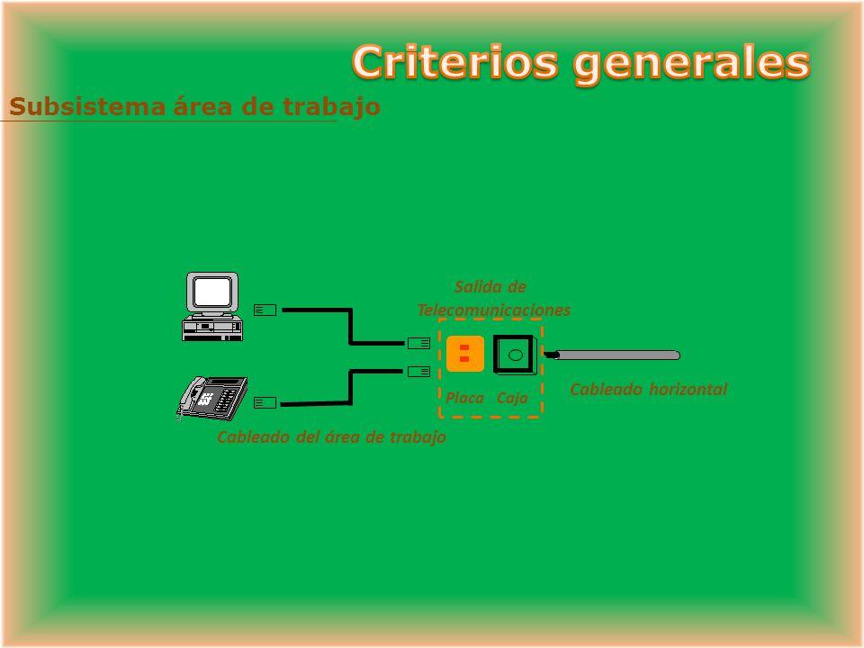 Salida de Telecomunicaciones Placa Cableado del área de trabajo Cableado horizontal Caja Subsistema área de trabajo