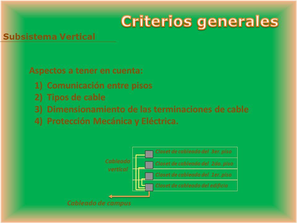 Aspectos a tener en cuenta: 1) Comunicación entre pisos 2) Tipos de cable 3) Dimensionamiento de las terminaciones de cable 4) Protección Mecánica y Eléctrica.