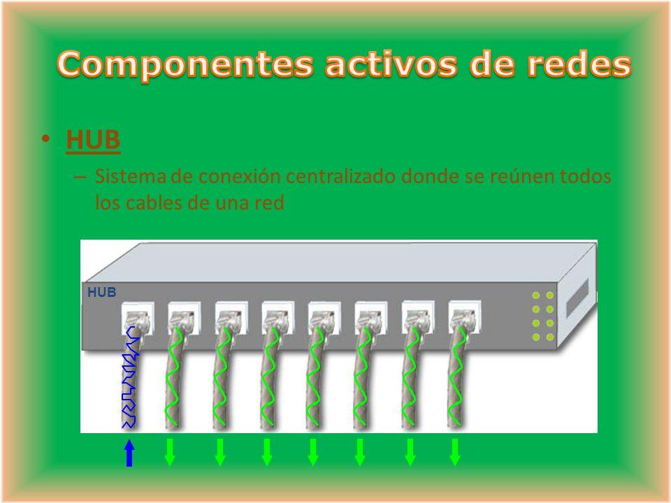 HUB – Sistema de conexión centralizado donde se reúnen todos los cables de una red HUB