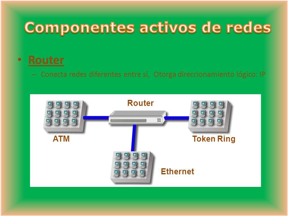 Router – Conecta redes diferentes entre sí, Otorga direccionamiento lógico: IP Ethernet Router ATMToken Ring