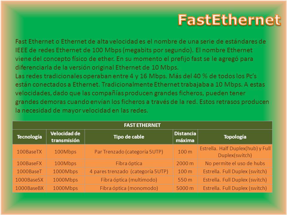 Fast Ethernet o Ethernet de alta velocidad es el nombre de una serie de estándares de IEEE de redes Ethernet de 100 Mbps (megabits por segundo).
