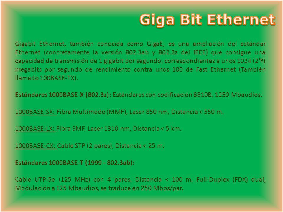 Gigabit Ethernet, también conocida como GigaE, es una ampliación del estándar Ethernet (concretamente la versión 802.3ab y 802.3z del IEEE) que consigue una capacidad de transmisión de 1 gigabit por segundo, correspondientes a unos 1024 (2¹º) megabits por segundo de rendimiento contra unos 100 de Fast Ethernet (También llamado 100BASE-TX).