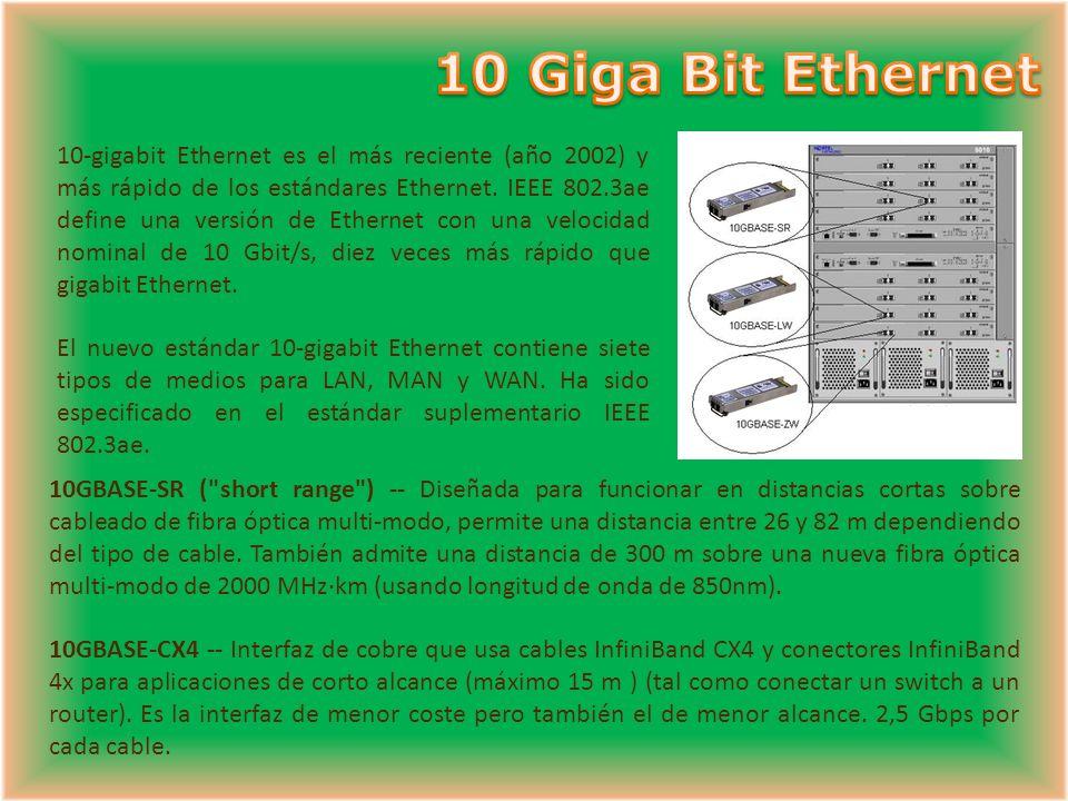 10-gigabit Ethernet es el más reciente (año 2002) y más rápido de los estándares Ethernet.