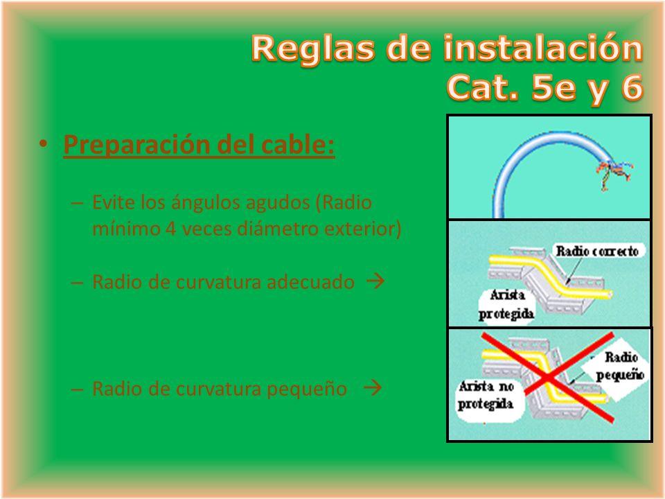 Preparación del cable: – Evite los ángulos agudos (Radio mínimo 4 veces diámetro exterior) – Radio de curvatura adecuado – Radio de curvatura pequeño