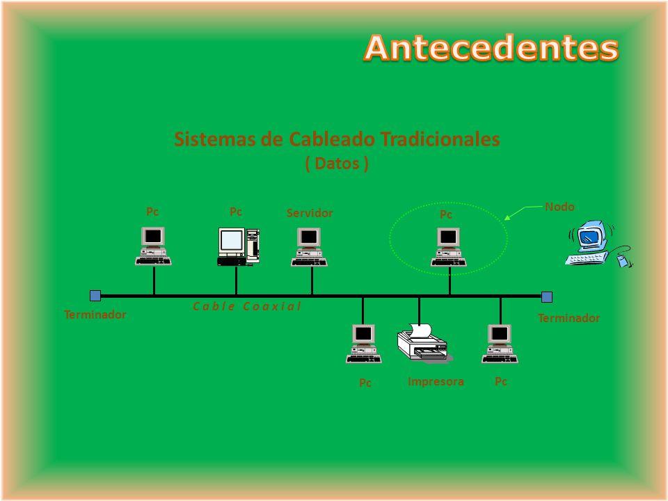 Sistemas de Cableado Tradicionales ( Datos ) Terminador Pc Servidor Pc Impresora Pc Nodo C a b l e C o a x i a l