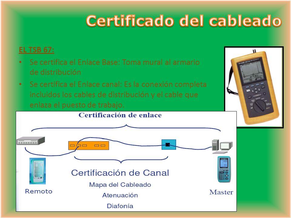 EL TSB 67: Se certifica el Enlace Base: Toma mural al armario de distribución Se certifica el Enlace canal: Es la conexión completa incluidos los cables de distribución y el cable que enlaza el puesto de trabajo.