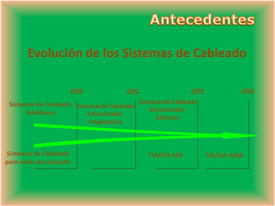Sistemas de Cableado Telefónico Sistemas de Cableado para redes de computo Sistemas de Cableado Estructurado Propietarios Sistemas de Cableado Estructurado Abiertos TIA/EIA-568 TIA/EIA-568A 1991 1984 1995 2000 Evolución de los Sistemas de Cableado