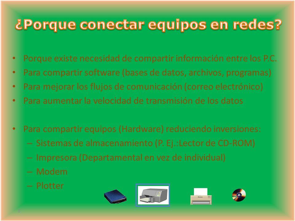 Recinto de Cableado: Punto central para la unión del cableado y el equipamiento utilizados para conectar dispositivos dentro de una Red.