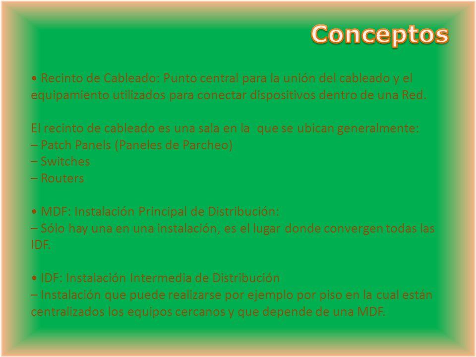 Impedancia y distorsión por retardo: Las líneas de transmisión tendrán en alguna porción ruido de fondo, generado por fuentes externas, el transmisor o las líneas adyacentes.